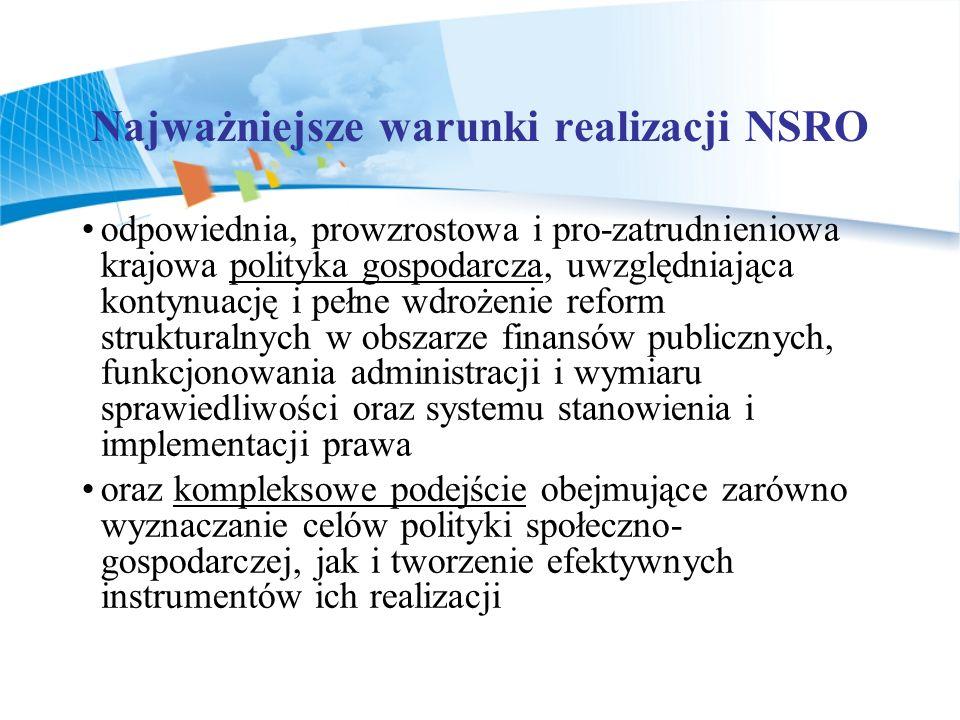 Najważniejsze warunki realizacji NSRO odpowiednia, prowzrostowa i pro-zatrudnieniowa krajowa polityka gospodarcza, uwzględniająca kontynuację i pełne