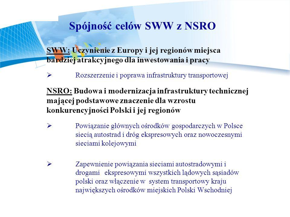 Spójność celów SWW z NSRO SWW: Uczynienie z Europy i jej regionów miejsca bardziej atrakcyjnego dla inwestowania i pracy Rozszerzenie i poprawa infras
