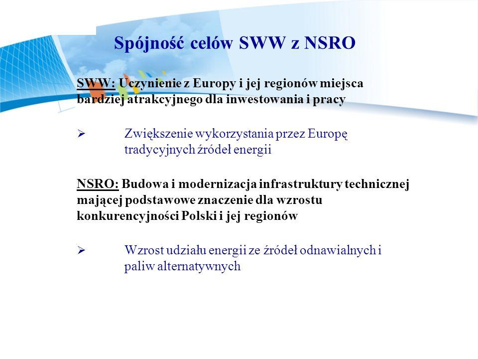 Spójność celów SWW z NSRO SWW: Uczynienie z Europy i jej regionów miejsca bardziej atrakcyjnego dla inwestowania i pracy Zwiększenie wykorzystania prz