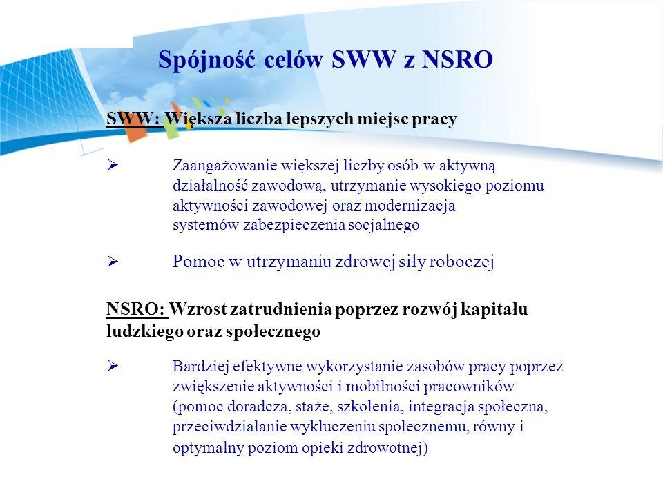 Spójność celów SWW z NSRO SWW: Większa liczba lepszych miejsc pracy Zaangażowanie większej liczby osób w aktywną działalność zawodową, utrzymanie wyso