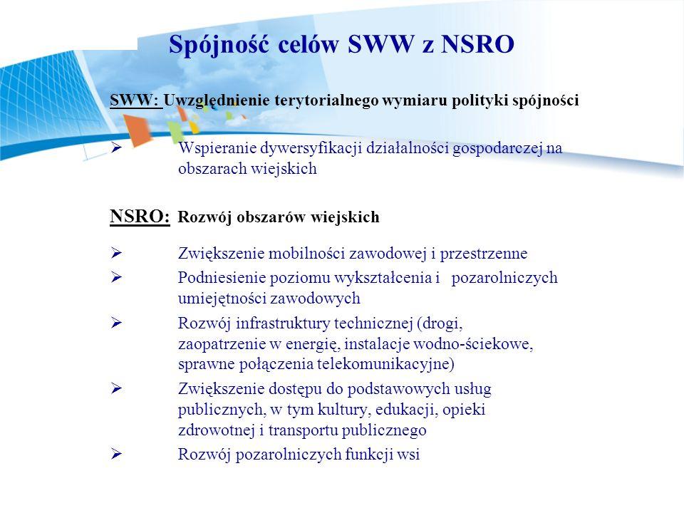 Spójność celów SWW z NSRO SWW: Uwzględnienie terytorialnego wymiaru polityki spójności Wspieranie dywersyfikacji działalności gospodarczej na obszarac