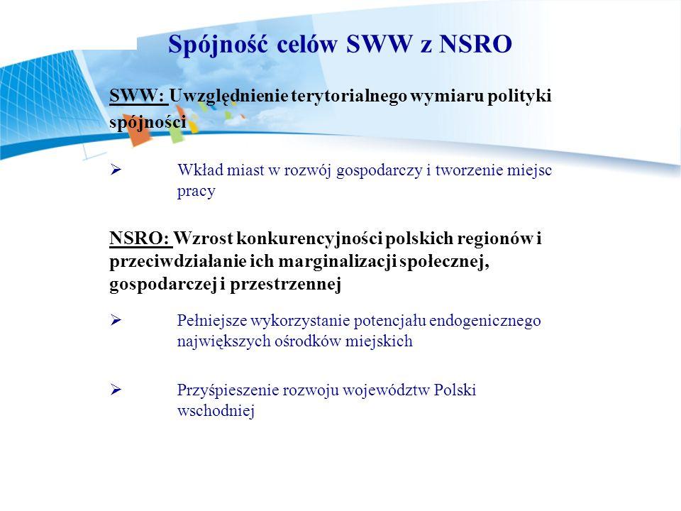 Spójność celów SWW z NSRO SWW: Uwzględnienie terytorialnego wymiaru polityki spójności Wkład miast w rozwój gospodarczy i tworzenie miejsc pracy NSRO: