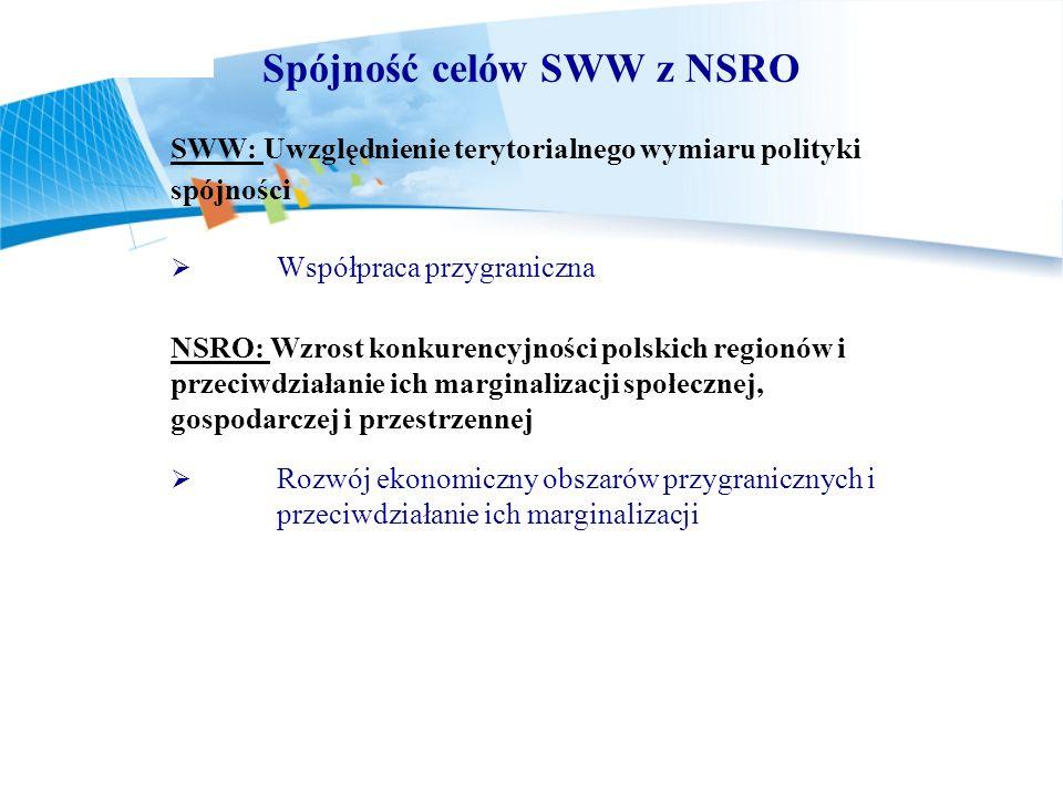 Spójność celów SWW z NSRO SWW: Uwzględnienie terytorialnego wymiaru polityki spójności Współpraca przygraniczna NSRO: Wzrost konkurencyjności polskich