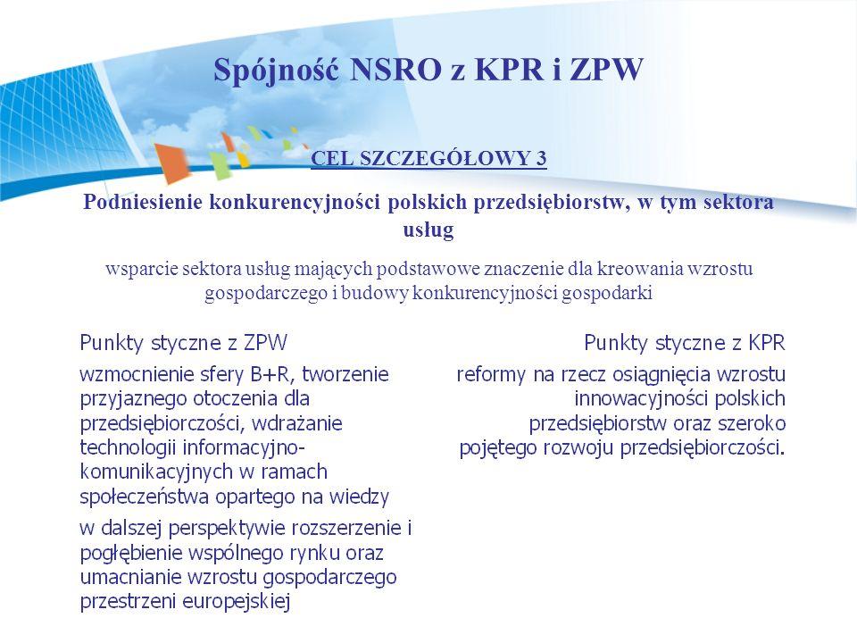 Spójność NSRO z KPR i ZPW CEL SZCZEGÓŁOWY 3 Podniesienie konkurencyjności polskich przedsiębiorstw, w tym sektora usług wsparcie sektora usług mającyc