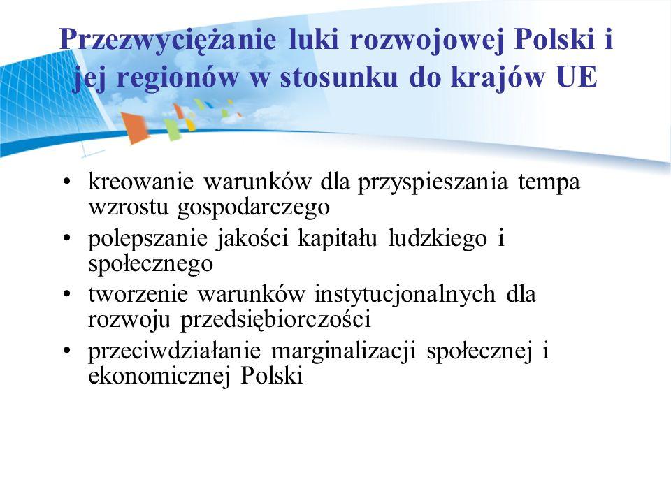 Przezwyciężanie luki rozwojowej Polski i jej regionów w stosunku do krajów UE kreowanie warunków dla przyspieszania tempa wzrostu gospodarczego poleps