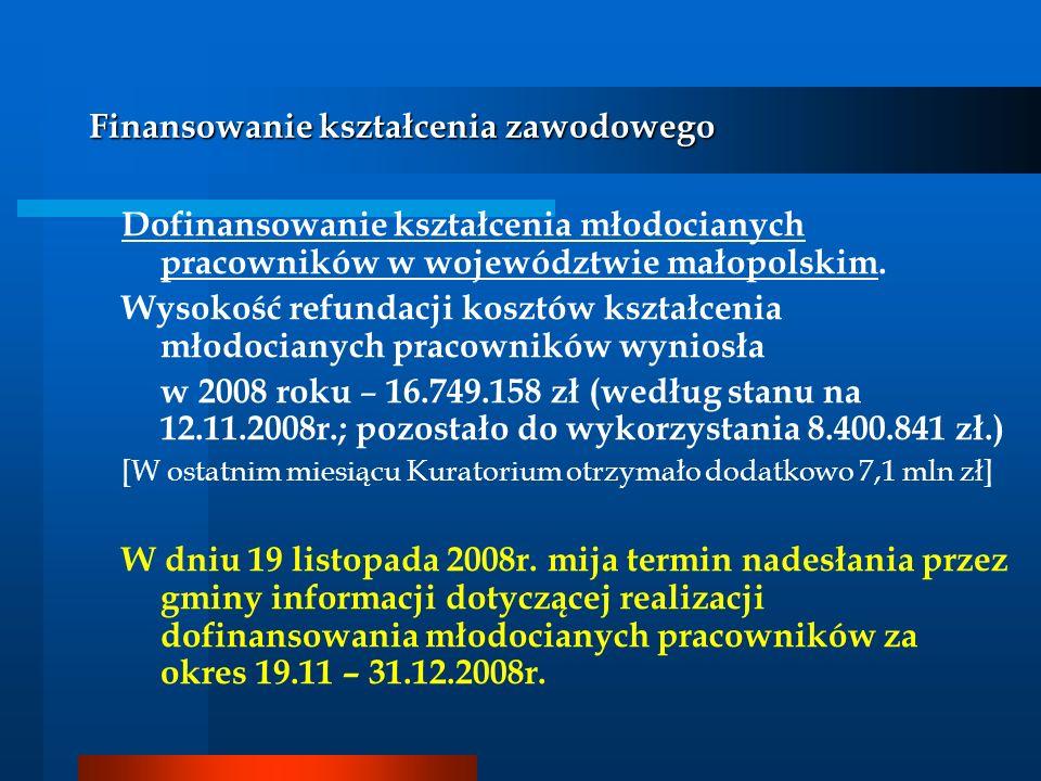 Finansowanie kształcenia zawodowego Dofinansowanie kształcenia młodocianych pracowników w województwie małopolskim. Wysokość refundacji kosztów kształ