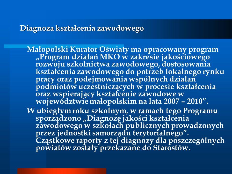 Diagnoza kształcenia zawodowego Małopolski Kurator Oświaty ma opracowany program Program działań MKO w zakresie jakościowego rozwoju szkolnictwa zawod