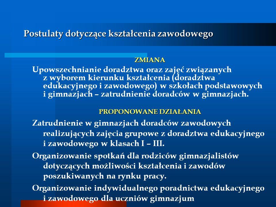 Postulaty dotyczące kształcenia zawodowego ZMIANA Upowszechnianie doradztwa oraz zajęć związanych z wyborem kierunku kształcenia (doradztwa edukacyjne