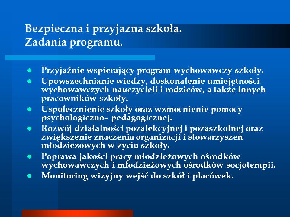 Bezpieczna i przyjazna szkoła. Zadania programu. Przyjaźnie wspierający program wychowawczy szkoły. Upowszechnianie wiedzy, doskonalenie umiejętności