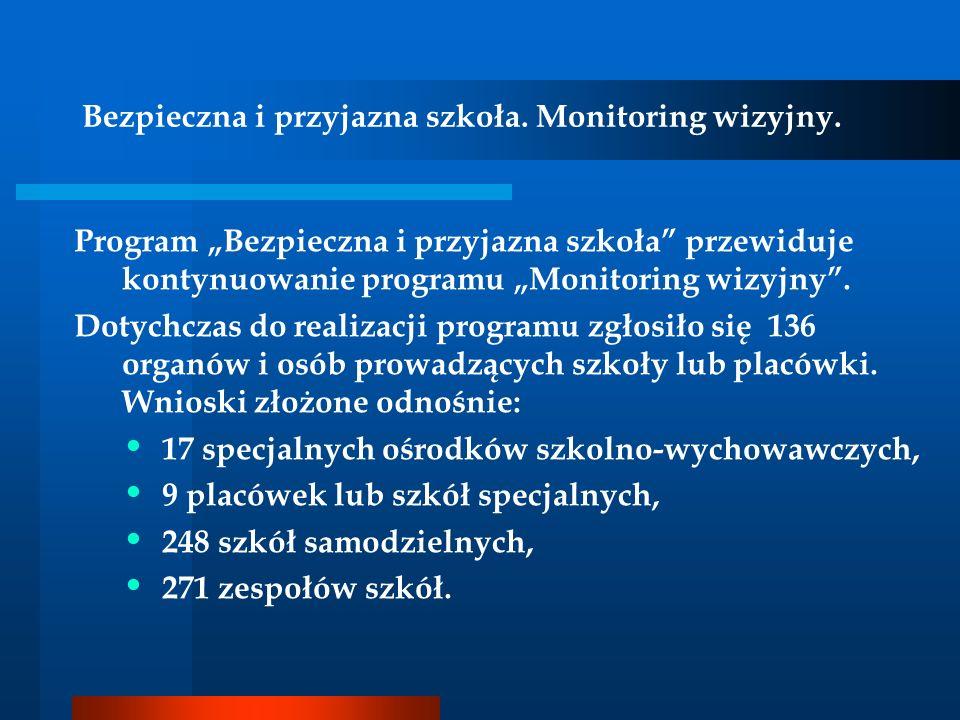 Bezpieczna i przyjazna szkoła. Monitoring wizyjny. Program Bezpieczna i przyjazna szkoła przewiduje kontynuowanie programu Monitoring wizyjny. Dotychc
