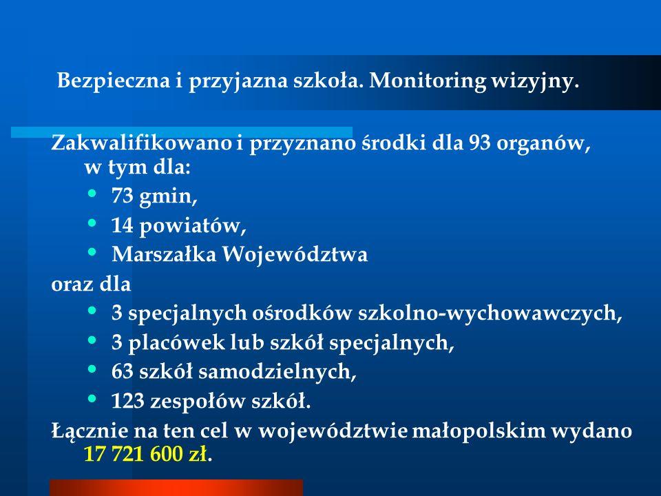 Bezpieczna i przyjazna szkoła. Monitoring wizyjny. Zakwalifikowano i przyznano środki dla 93 organów, w tym dla: 73 gmin, 14 powiatów, Marszałka Wojew