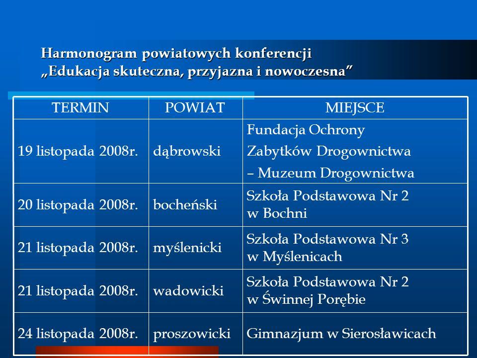 Harmonogram powiatowych konferencji Edukacja skuteczna, przyjazna i nowoczesna MIEJSCEPOWIATTERMIN Zespół Szkół Technicznych w Nowym Targu nowotarski27 listopada 2008r.