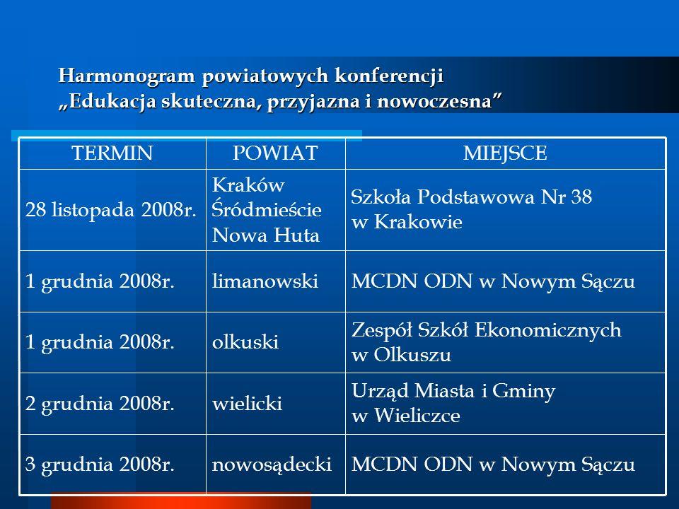 Harmonogram powiatowych konferencji Edukacja skuteczna, przyjazna i nowoczesna Gimnazjum Nr 3 w Krakowie Kraków Krowodrza Podgórze 8 grudnia 2008r.