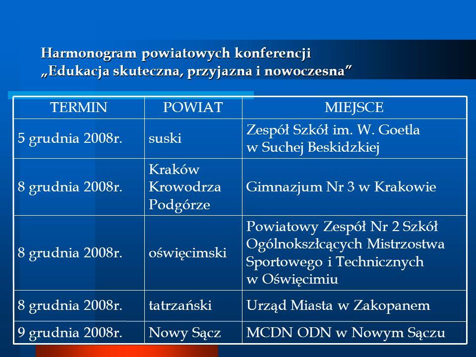 Harmonogram powiatowych konferencji Edukacja skuteczna, przyjazna i nowoczesna Gimnazjum Nr 3 w Krakowie Kraków Krowodrza Podgórze 8 grudnia 2008r. MI
