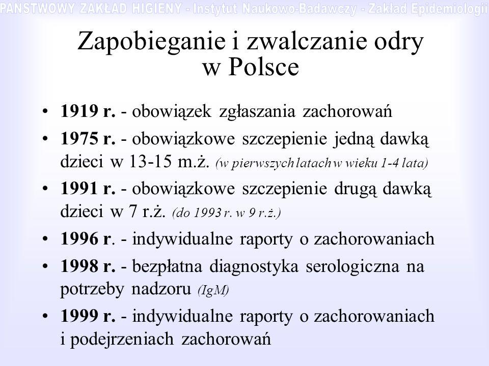 Zapobieganie i zwalczanie odry w Polsce 1919 r. - obowiązek zgłaszania zachorowań 1975 r. - obowiązkowe szczepienie jedną dawką dzieci w 13-15 m.ż. (w