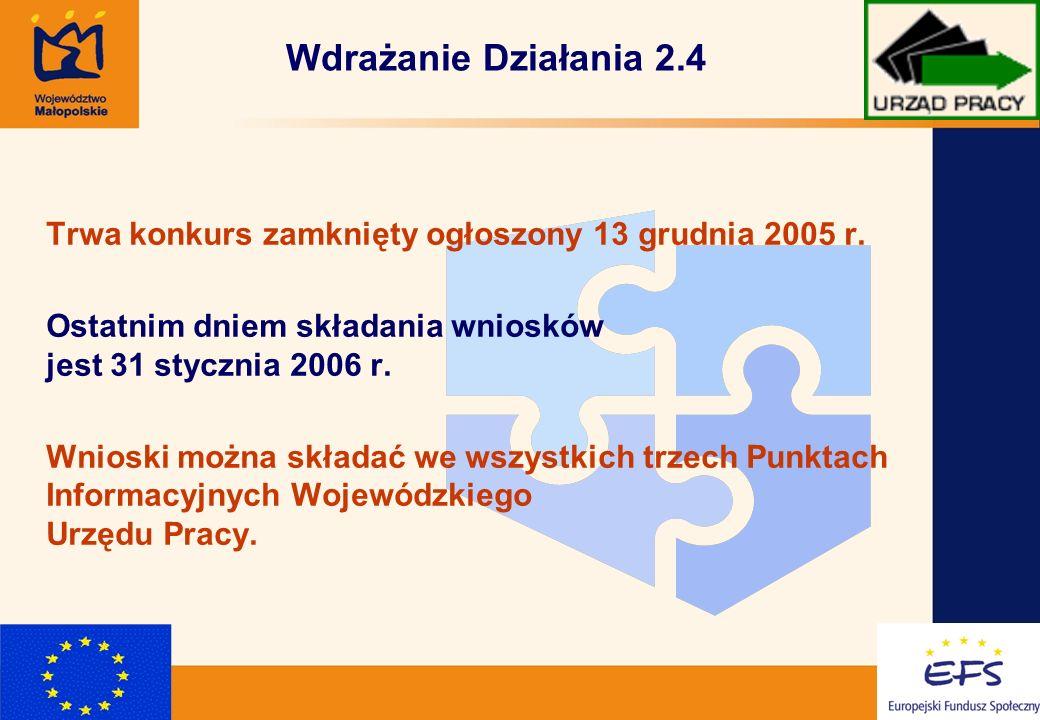 12 Wdrażanie Działania 2.4 Trwa konkurs zamknięty ogłoszony 13 grudnia 2005 r.