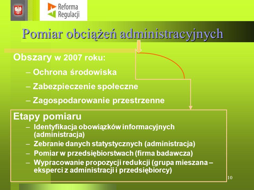 10 Pomiar obciążeń administracyjnych Etapy pomiaru –Identyfikacja obowiązków informacyjnych (administracja) –Zebranie danych statystycznych (administracja) –Pomiar w przedsiębiorstwach (firma badawcza) –Wypracowanie propozycji redukcji (grupa mieszana – eksperci z administracji i przedsiębiorcy) Obszary w 2007 roku: – Ochrona środowiska – Zabezpieczenie społeczne – Zagospodarowanie przestrzenne
