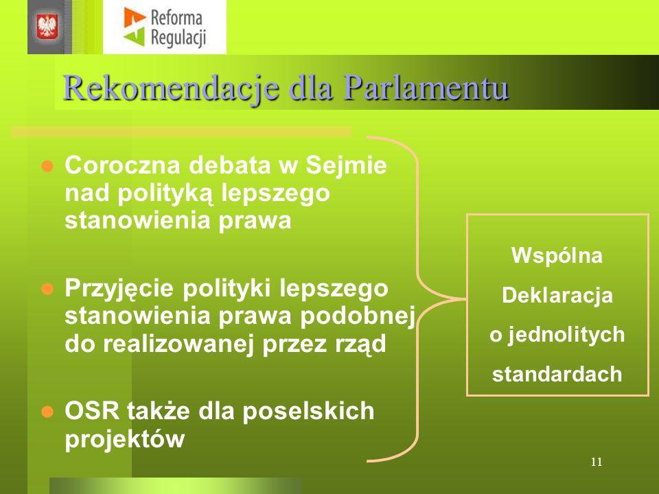 11 Rekomendacje dla Parlamentu Coroczna debata w Sejmie nad polityką lepszego stanowienia prawa Przyjęcie polityki lepszego stanowienia prawa podobnej do realizowanej przez rząd OSR także dla poselskich projektów Wspólna Deklaracja o jednolitych standardach
