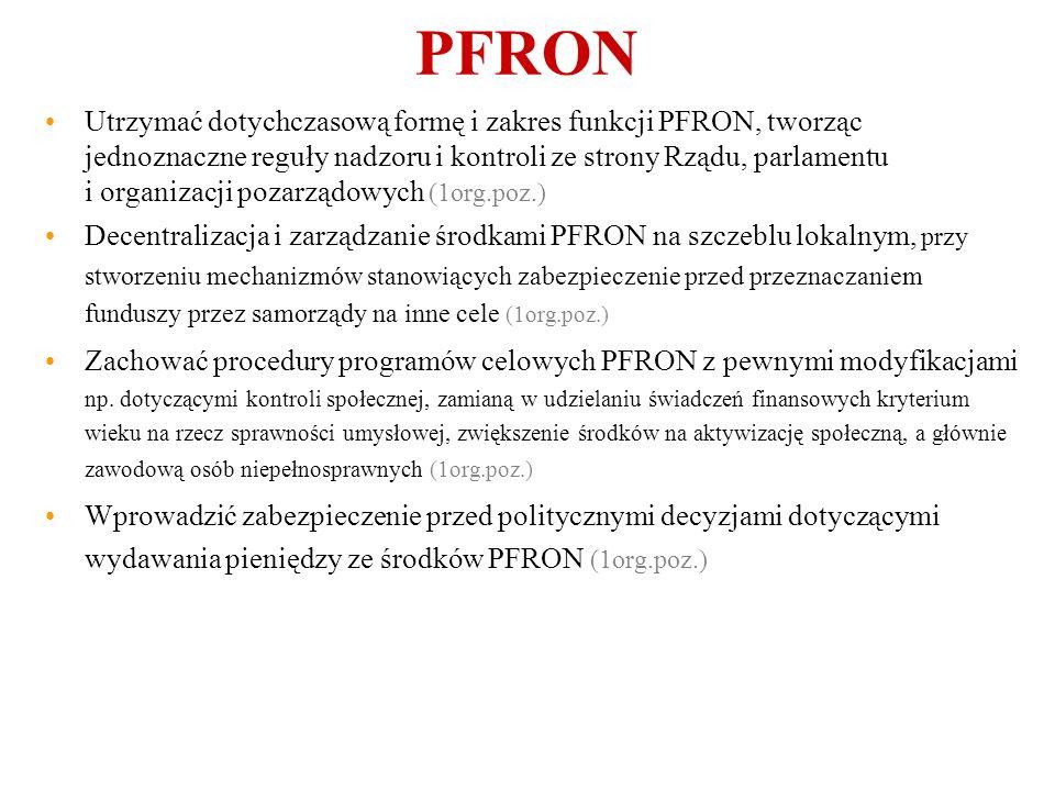 PFRON Utrzymać dotychczasową formę i zakres funkcji PFRON, tworząc jednoznaczne reguły nadzoru i kontroli ze strony Rządu, parlamentu i organizacji pozarządowych (1org.poz.) Decentralizacja i zarządzanie środkami PFRON na szczeblu lokalnym, przy stworzeniu mechanizmów stanowiących zabezpieczenie przed przeznaczaniem funduszy przez samorządy na inne cele (1org.poz.) Zachować procedury programów celowych PFRON z pewnymi modyfikacjami np.