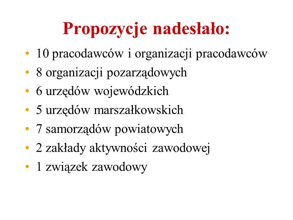 Propozycje nadesłało: 10 pracodawców i organizacji pracodawców 8 organizacji pozarządowych 6 urzędów wojewódzkich 5 urzędów marszałkowskich 7 samorządów powiatowych 2 zakłady aktywności zawodowej 1 związek zawodowy