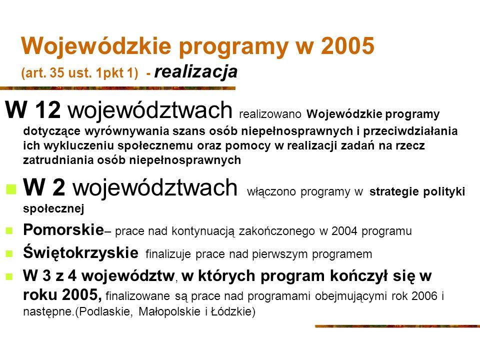Wojewódzkie programy w 2005 (art. 35 ust.