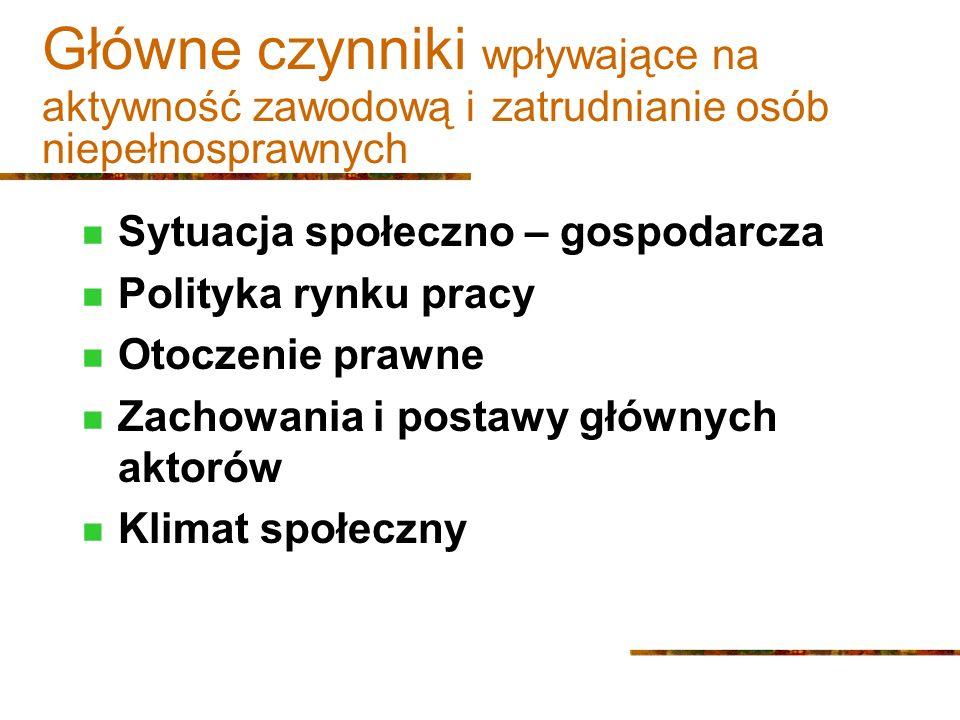 Szkolenia niepełnosprawnych pracowników zpch w związku z koniecznością zmiany profilu produkcji Pomoc została udzielona w województwach: w 2004 r: (209 osób; 924 377 zł) kujawsko-pomorskim przeszkolono 21 osób za 193 737 zł.