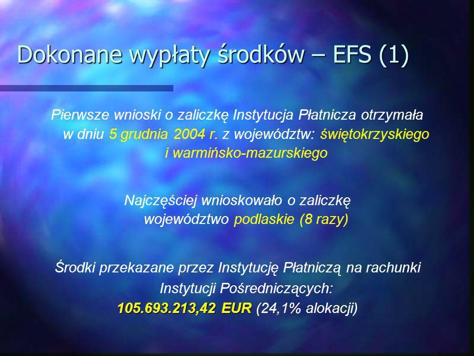 Dokonane wypłaty środków – EFS (1) Pierwsze wnioski o zaliczkę Instytucja Płatnicza otrzymała w dniu 5 grudnia 2004 r.