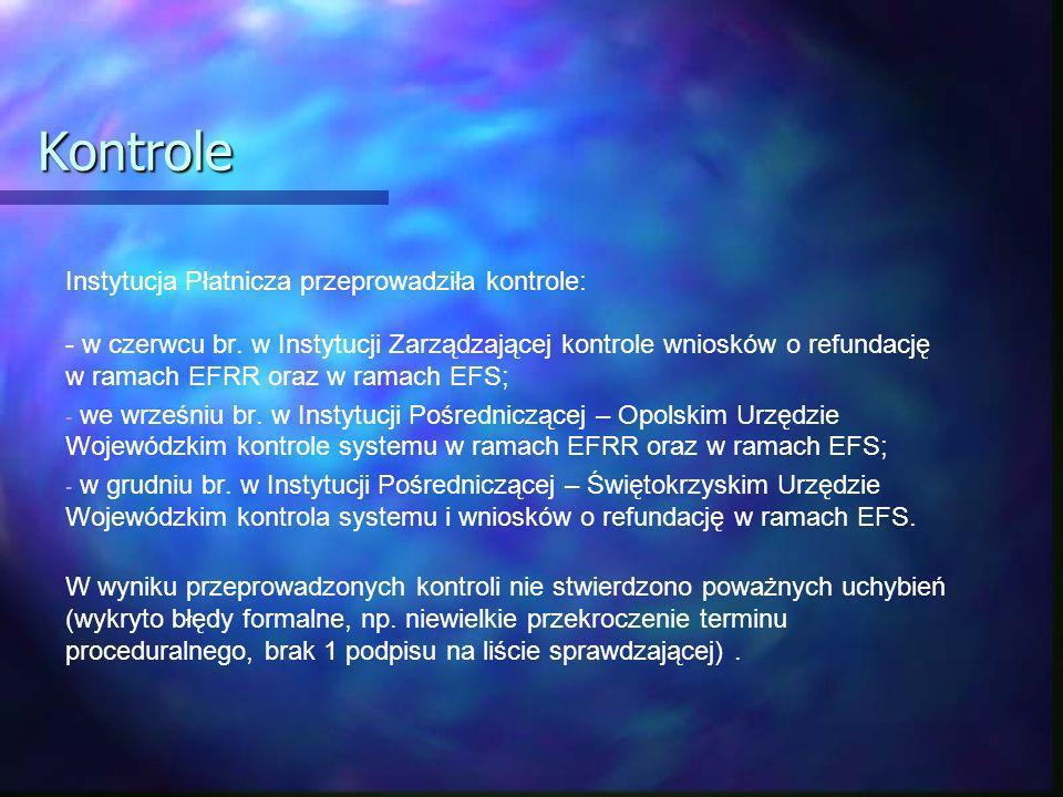 Kontrole Instytucja Płatnicza przeprowadziła kontrole: - w czerwcu br.