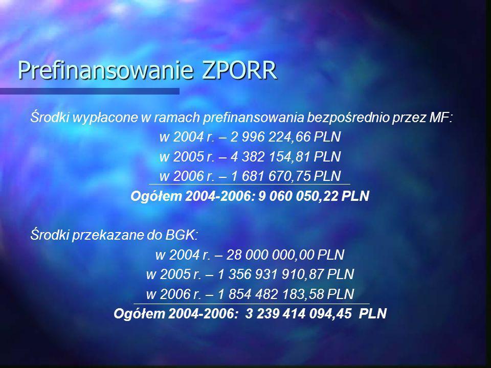Prefinansowanie ZPORR Środki wypłacone w ramach prefinansowania bezpośrednio przez MF: w 2004 r.