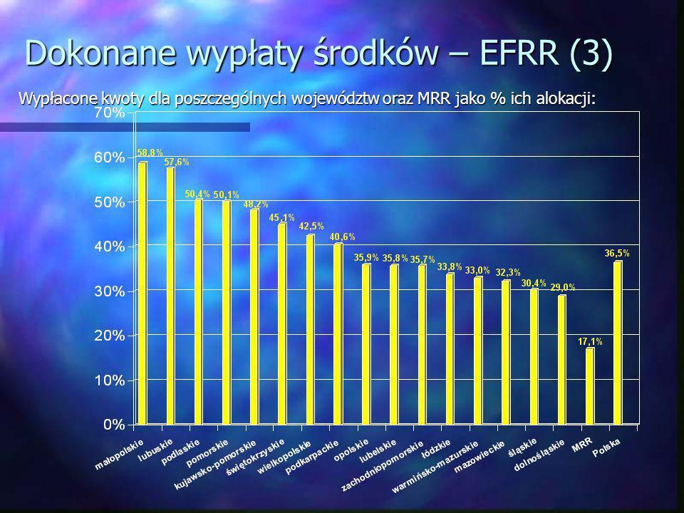 Wypłacone kwoty dla poszczególnych województw oraz MRR jako % ich alokacji: Dokonane wypłaty środków – EFRR (3)