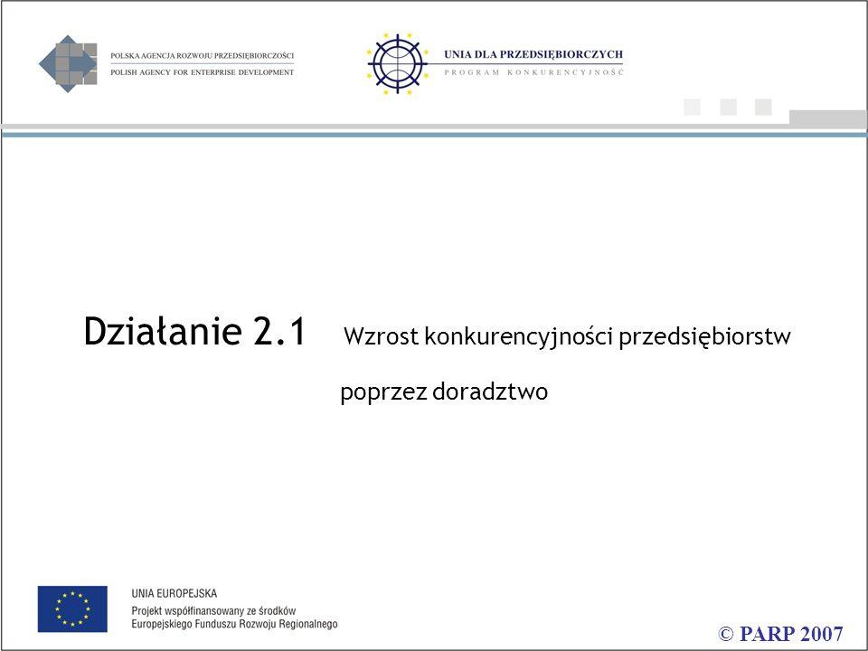 OPINIE O DZIAŁANIU 2.3 źródło: ankieta oceniająca © PARP 2007 Działanie 2.3