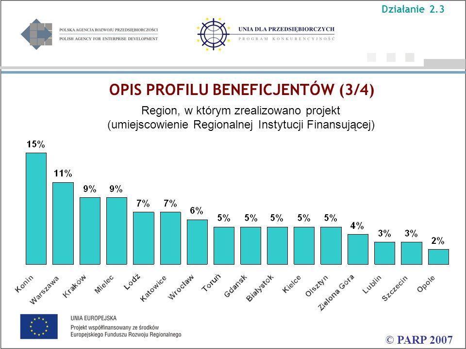 OPIS PROFILU BENEFICJENTÓW (3/4) © PARP 2007 Region, w którym zrealizowano projekt (umiejscowienie Regionalnej Instytucji Finansującej) Działanie 2.3