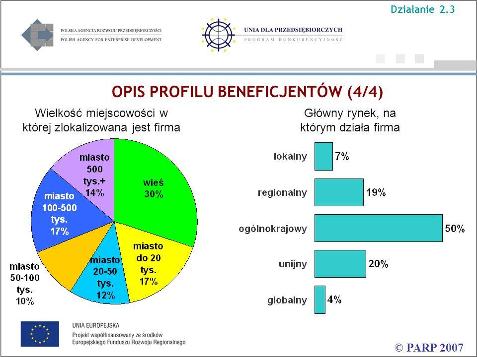 OPIS PROFILU BENEFICJENTÓW (4/4) © PARP 2007 Główny rynek, na którym działa firma Wielkość miejscowości w której zlokalizowana jest firma Działanie 2.3