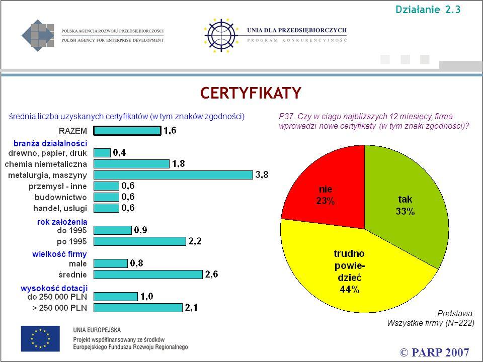 CERTYFIKATY © PARP 2007 P37. Czy w ciągu najbliższych 12 miesięcy, firma wprowadzi nowe certyfikaty (w tym znaki zgodności)? rok założenia branża dzia