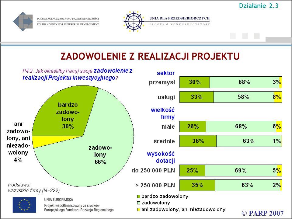 ZADOWOLENIE Z REALIZACJI PROJEKTU © PARP 2007 Podstawa: wszystkie firmy (N=222) P4.2. Jak określiłby Pan(i) swoje zadowolenie z realizacji Projektu in