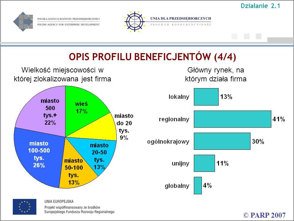 OPIS PROFILU BENEFICJENTÓW (4/4) © PARP 2007 Główny rynek, na którym działa firma Wielkość miejscowości w której zlokalizowana jest firma Działanie 2.1