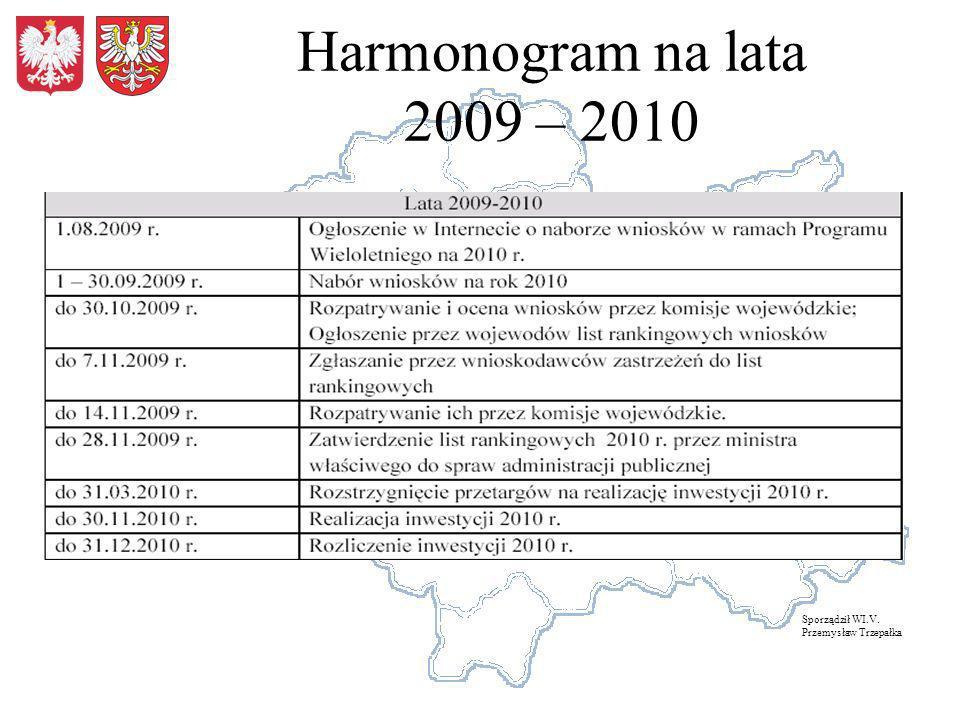 Harmonogram na lata 2009 – 2010 Sporządził WI.V. Przemysław Trzepałka