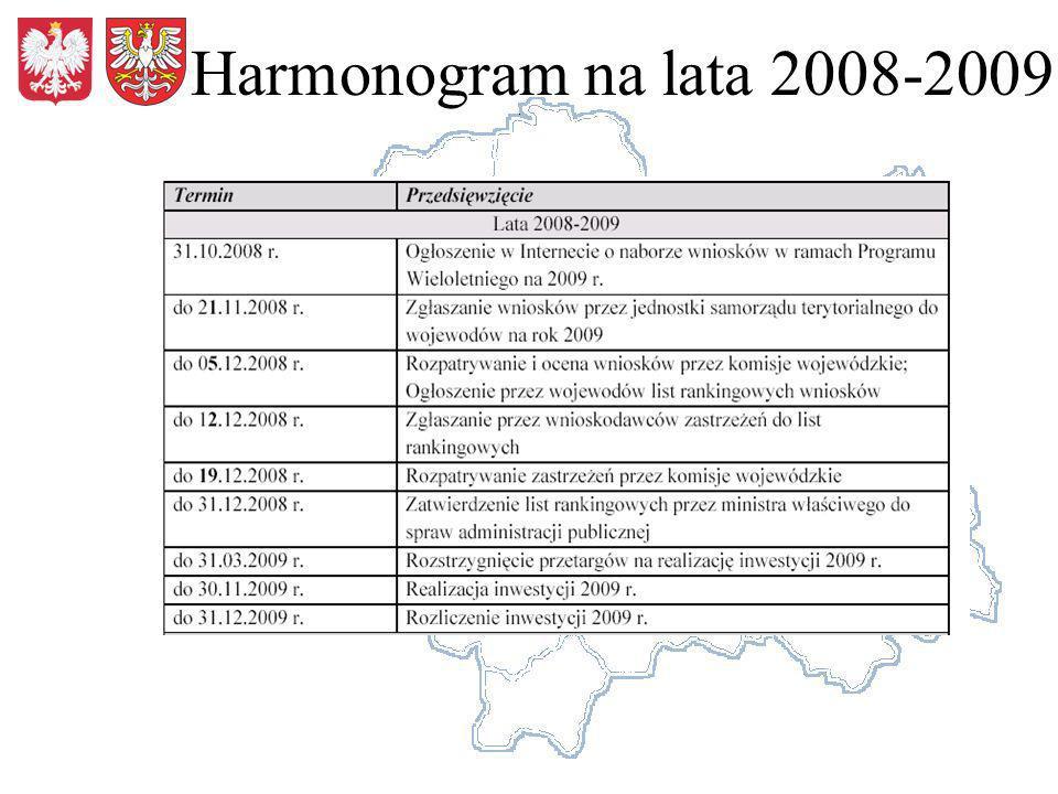 Harmonogram na lata 2008-2009