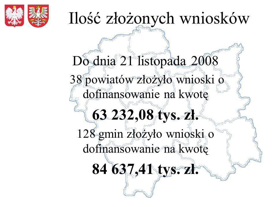 Ilość złożonych wniosków Do dnia 21 listopada 2008 38 powiatów złożyło wnioski o dofinansowanie na kwotę 63 232,08 tys.