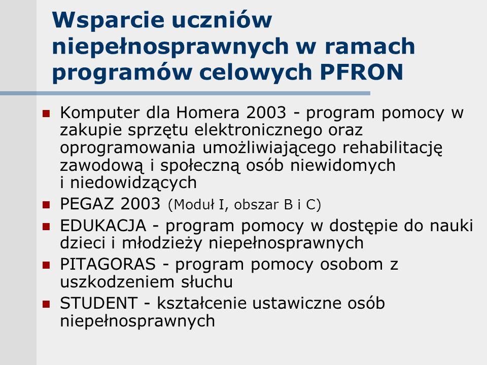 Wsparcie uczniów niepełnosprawnych w ramach programów celowych PFRON Komputer dla Homera 2003 - program pomocy w zakupie sprzętu elektronicznego oraz oprogramowania umożliwiającego rehabilitację zawodową i społeczną osób niewidomych i niedowidzących PEGAZ 2003 (Moduł I, obszar B i C) EDUKACJA - program pomocy w dostępie do nauki dzieci i młodzieży niepełnosprawnych PITAGORAS - program pomocy osobom z uszkodzeniem słuchu STUDENT - kształcenie ustawiczne osób niepełnosprawnych