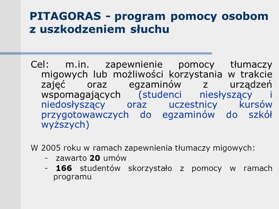 PITAGORAS - program pomocy osobom z uszkodzeniem słuchu Cel: m.in. zapewnienie pomocy tłumaczy migowych lub możliwości korzystania w trakcie zajęć ora