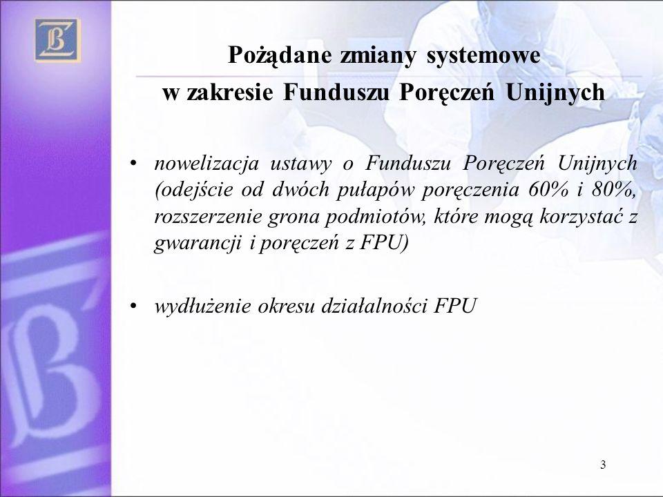 3 Pożądane zmiany systemowe w zakresie Funduszu Poręczeń Unijnych nowelizacja ustawy o Funduszu Poręczeń Unijnych (odejście od dwóch pułapów poręczenia 60% i 80%, rozszerzenie grona podmiotów, które mogą korzystać z gwarancji i poręczeń z FPU) wydłużenie okresu działalności FPU