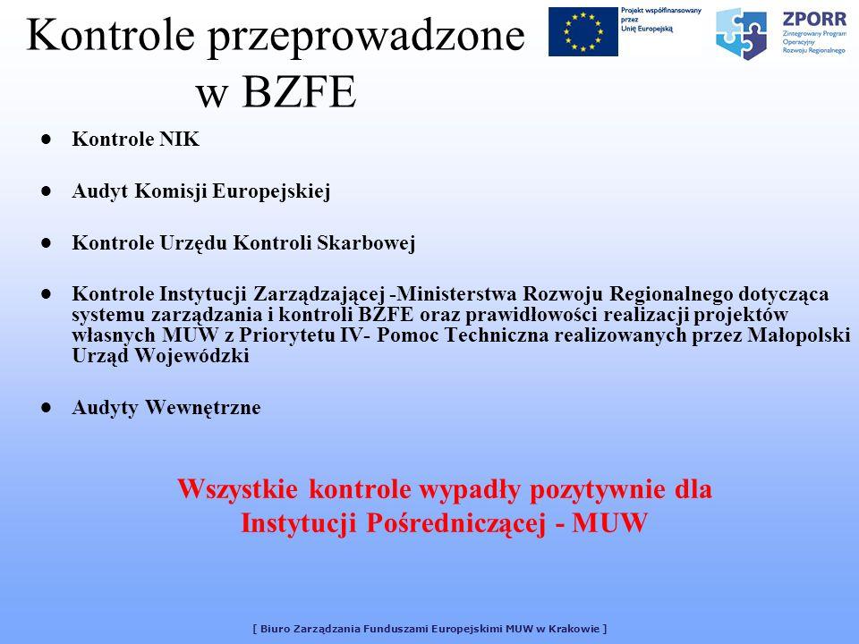 [ Biuro Zarządzania Funduszami Europejskimi MUW w Krakowie ] Kontrole przeprowadzone w BZFE Kontrole NIK Audyt Komisji Europejskiej Kontrole Urzędu Ko