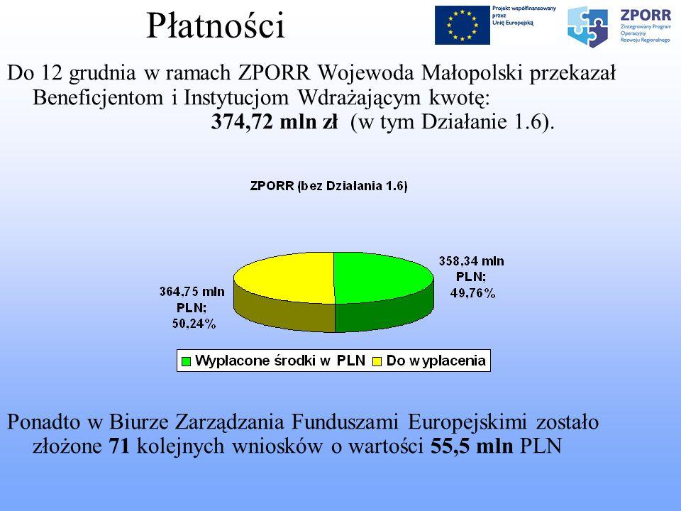 Płatności Do 12 grudnia w ramach ZPORR Wojewoda Małopolski przekazał Beneficjentom i Instytucjom Wdrażającym kwotę: 374,72 mln zł (w tym Działanie 1.6