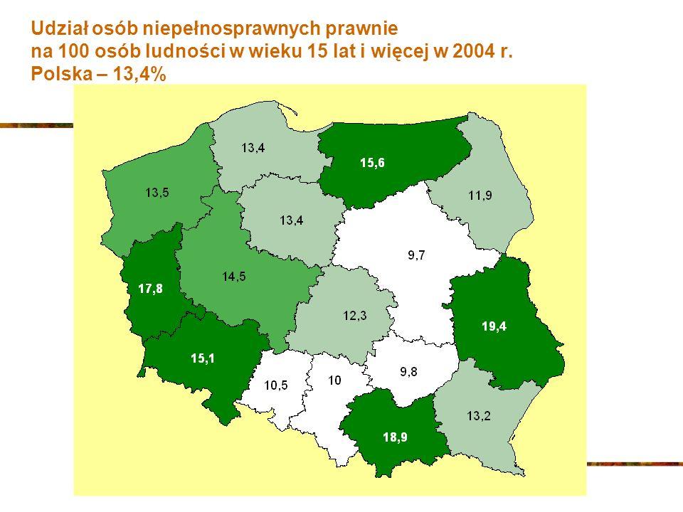 Praktyka Rehabilitacja społeczna Zadanie Liczba osób objętych zadaniemKwota dofinansowania (zł) 2004 r.I-III kw.