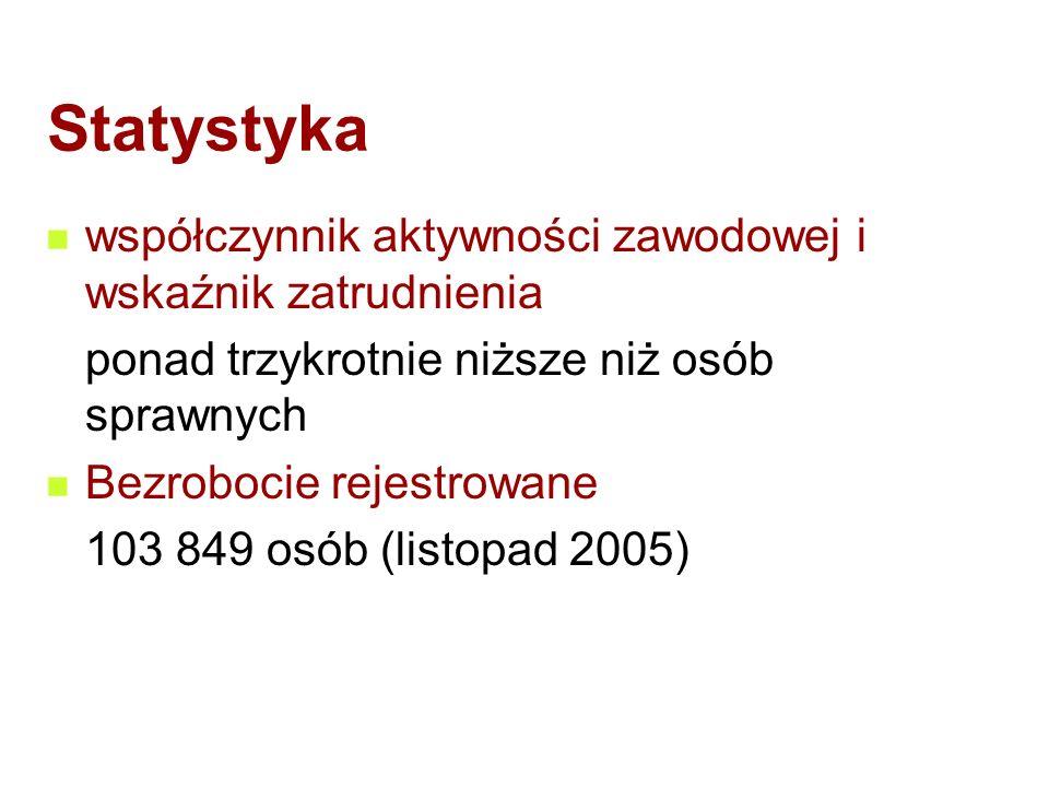 Osoby niepełnosprawne zarejestrowane w powiatowych urzędach pracy Osoby niepełnosprawne zarejestrowane w urzędach pracy w listopadzie 2005 r.