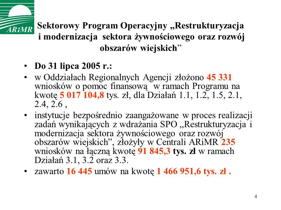 4 Sektorowy Program Operacyjny Restrukturyzacja i modernizacja sektora żywnościowego oraz rozwój obszarów wiejskich Do 31 lipca 2005 r.: w Oddziałach Regionalnych Agencji złożono 45 331 wniosków o pomoc finansową w ramach Programu na kwotę 5 017 104,8 tys.