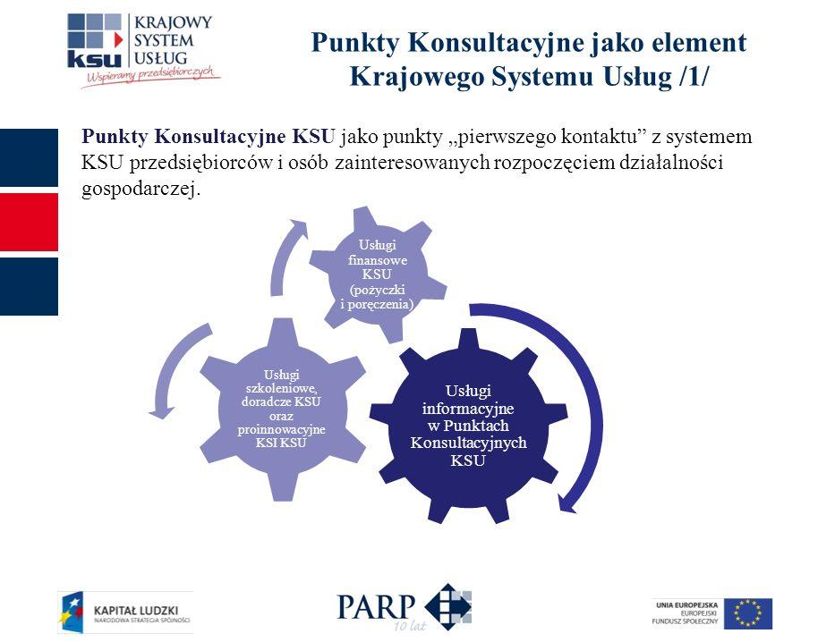 Punkty Konsultacyjne jako element Krajowego Systemu Usług /1/ Punkty Konsultacyjne KSU jako punkty pierwszego kontaktu z systemem KSU przedsiębiorców i osób zainteresowanych rozpoczęciem działalności gospodarczej.