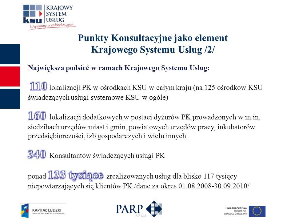 Punkty Konsultacyjne jako element Krajowego Systemu Usług /2/