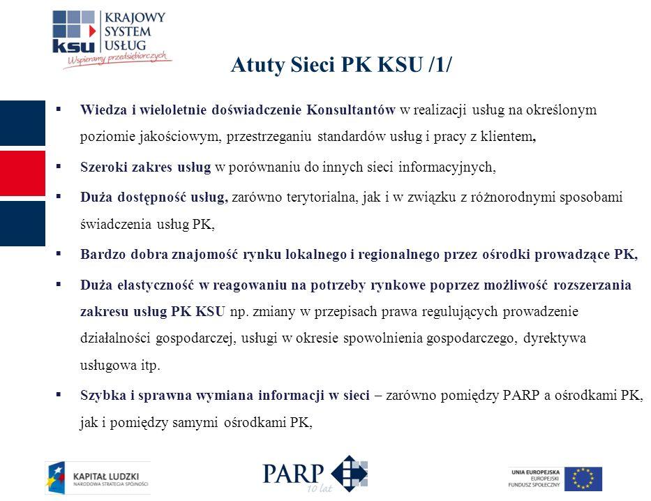 Atuty Sieci PK KSU /1/ Wiedza i wieloletnie doświadczenie Konsultantów w realizacji usług na określonym poziomie jakościowym, przestrzeganiu standardów usług i pracy z klientem, Szeroki zakres usług w porównaniu do innych sieci informacyjnych, Duża dostępność usług, zarówno terytorialna, jak i w związku z różnorodnymi sposobami świadczenia usług PK, Bardzo dobra znajomość rynku lokalnego i regionalnego przez ośrodki prowadzące PK, Duża elastyczność w reagowaniu na potrzeby rynkowe poprzez możliwość rozszerzania zakresu usług PK KSU np.